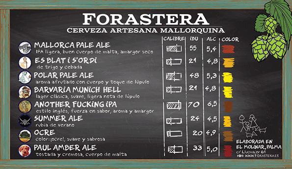 FORASTERA_variedadesBeerPalma2016
